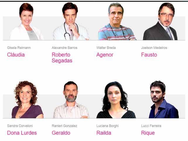 Novelas da Globo - Atores e Personagens da Novela Malhação
